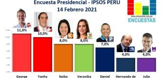 Encuesta Presidencial, Ipsos Perú – 14 Febrero 2021
