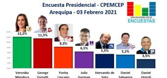 Encuesta Presidencial, CPEMCEP – (Arequipa) 03 Febrero 2021