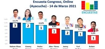Encuesta Congreso, Online (Ayacucho) – 14 Marzo 2021