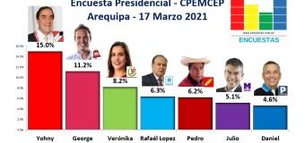 Encuesta Presidencial, Cpemcep – (Arequipa) 17 Marzo 2021
