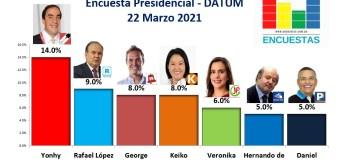 Encuesta Presidencial, Datum – 23 Marzo 2021