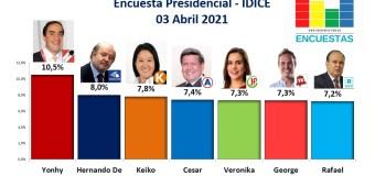 Encuesta Presidencial, IDICE – 03 Abril 2021