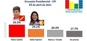 Encuesta 2da Vuelta, CPI – 25 Abril 2021