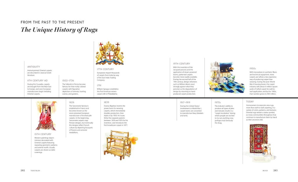 The Finer Things: Timeless Furniture, Textiles, and Details sample page