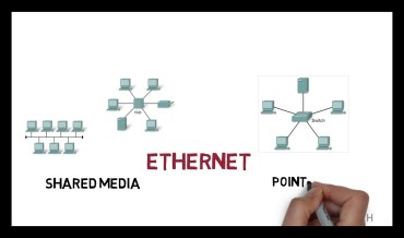 Ethernet shared media and point to point explained