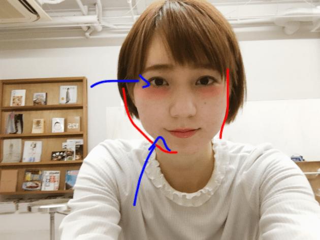 自分の顔の左右の違い、知ってますか???