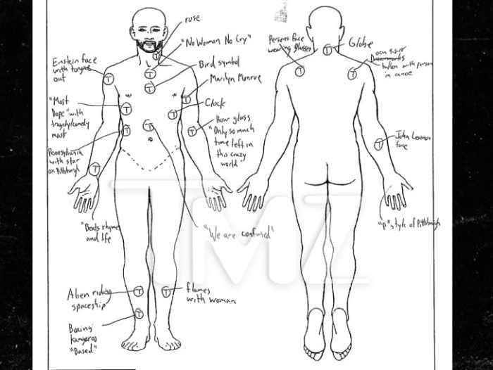 Analisi tatuaggi Mac Miller