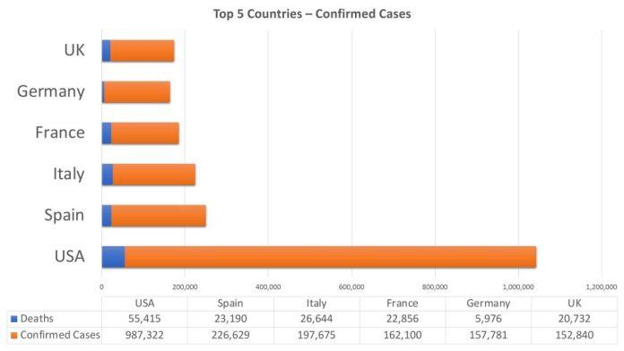 global coronavirus tracker