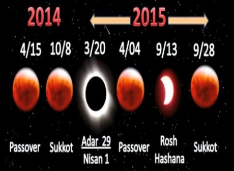 https://i2.wp.com/endoftheamericandream.com/wp-content/uploads/2015/02/Blood-Red-Moons-460x335.jpg