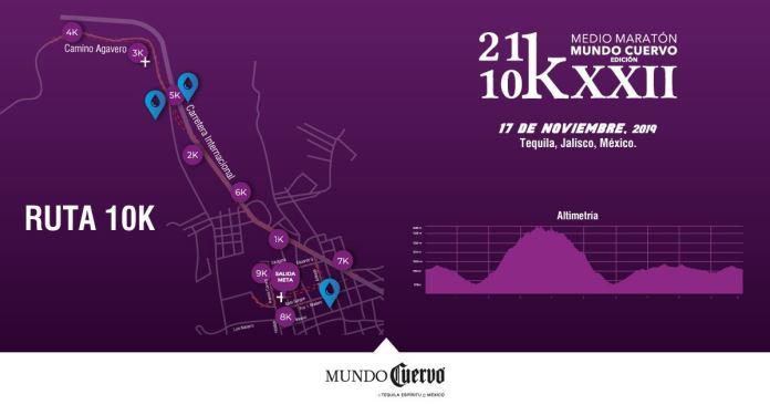 ruta Medio Maratón Mundo Cuervo 2019