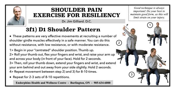 Shoulder Pattern D1
