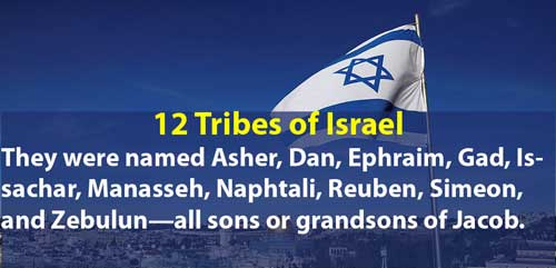 12 tribes of israel bible verse