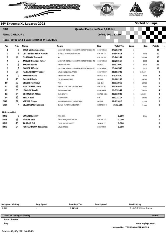 lagares-pro-final-2-group-1