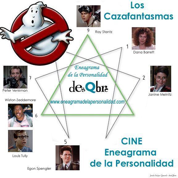 Los Cazafantasmas - Eneagrama - Eneatipos
