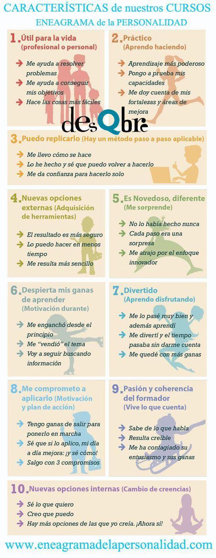 Curso de eneagrama en Madrid