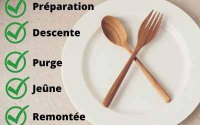 Les 5 étapes pour optimiser un jeûne de 7 jours