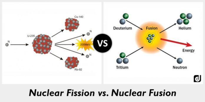 fissione-e-fusione Energia Nucleare: definizione, pro e contro, schema e opinioni Energia Nucleare