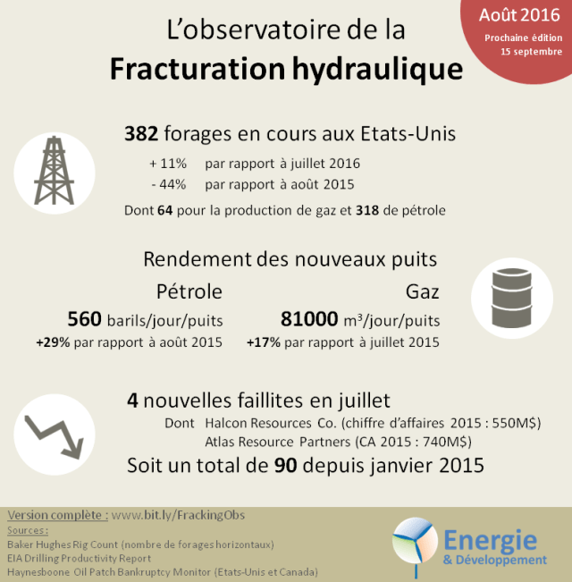 observatoire infographie