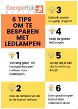 besparen met ledlampen