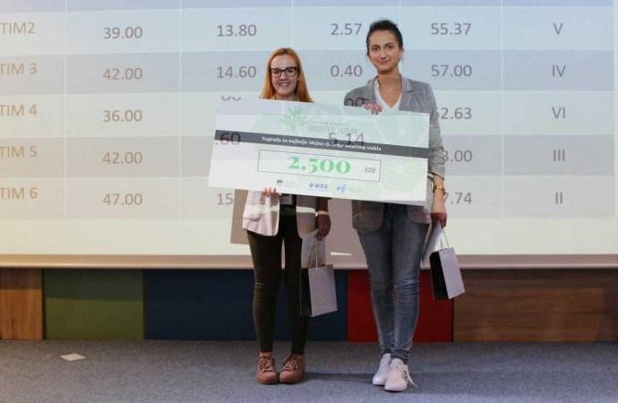 Nadija Borovina i Ema Čaluk pobjednice konkursa za dizajn solarnog stabla