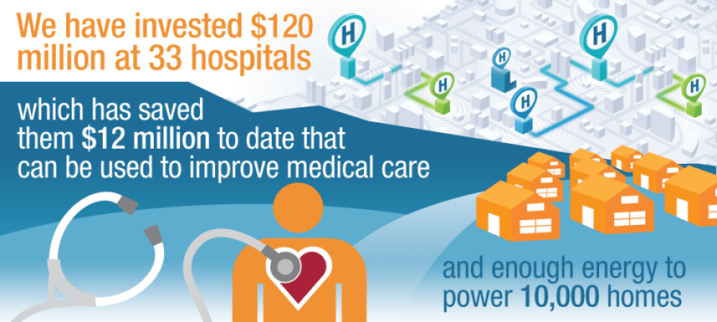 How do hospital power outages increase financial exposure? |Energy Efficient Hospitals