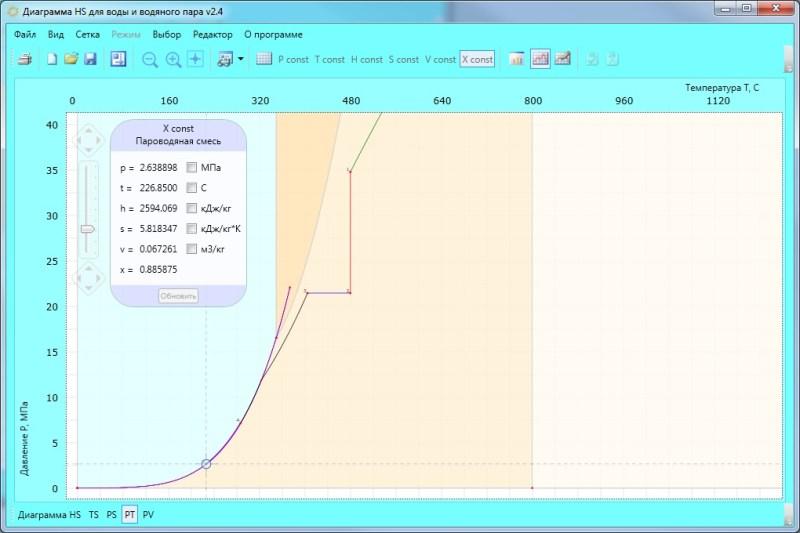 Окно программы. pt-диаграмма