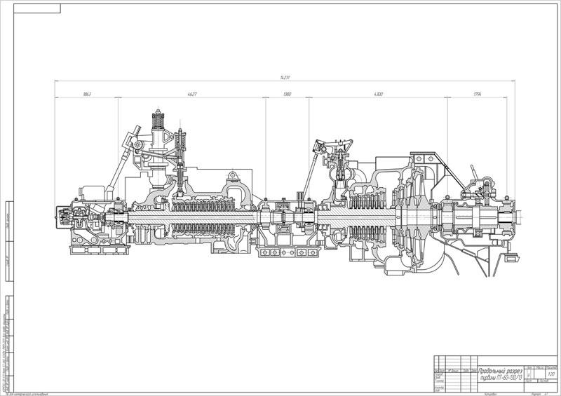 Продольный разрез паровой турбины ПТ-60-130/13