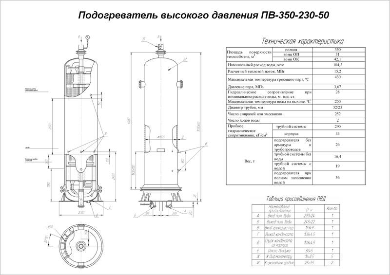 ПВД-ПВ-350-230-50
