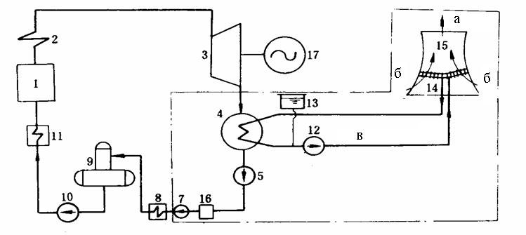 Система косвенного воздушного охлаждения