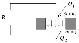Схема работы термоэмиссионного преобразователя