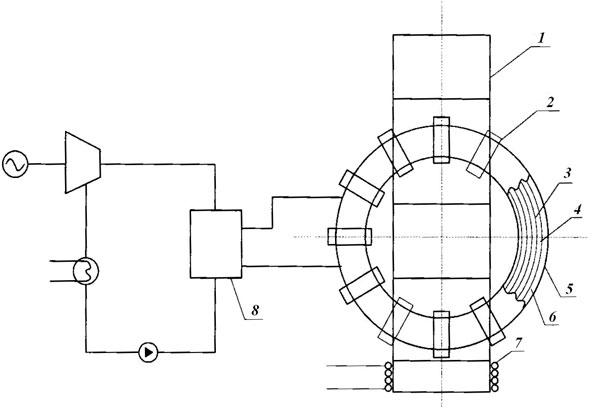 """Принципиальная схема термоядерного реактора """"ТОКАМАК"""""""