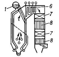 Вертикально-водотрубный паровой котел с П-образной компоновкой