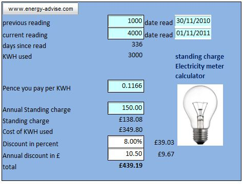 electricity standing charge image