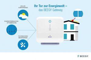 beegy-solaranlage-solarbatterie