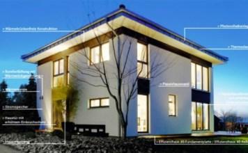 kfw-energieeffizienz-foerderung