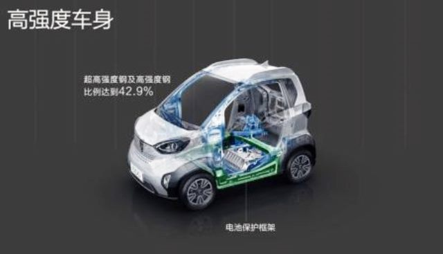 Baojun-elektrofahrzeug