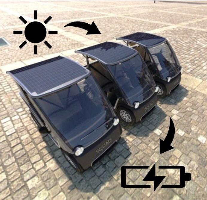 solarauto-squad-mobility