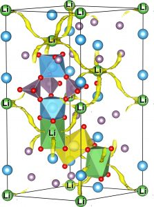 festkoerper-elektrolyte