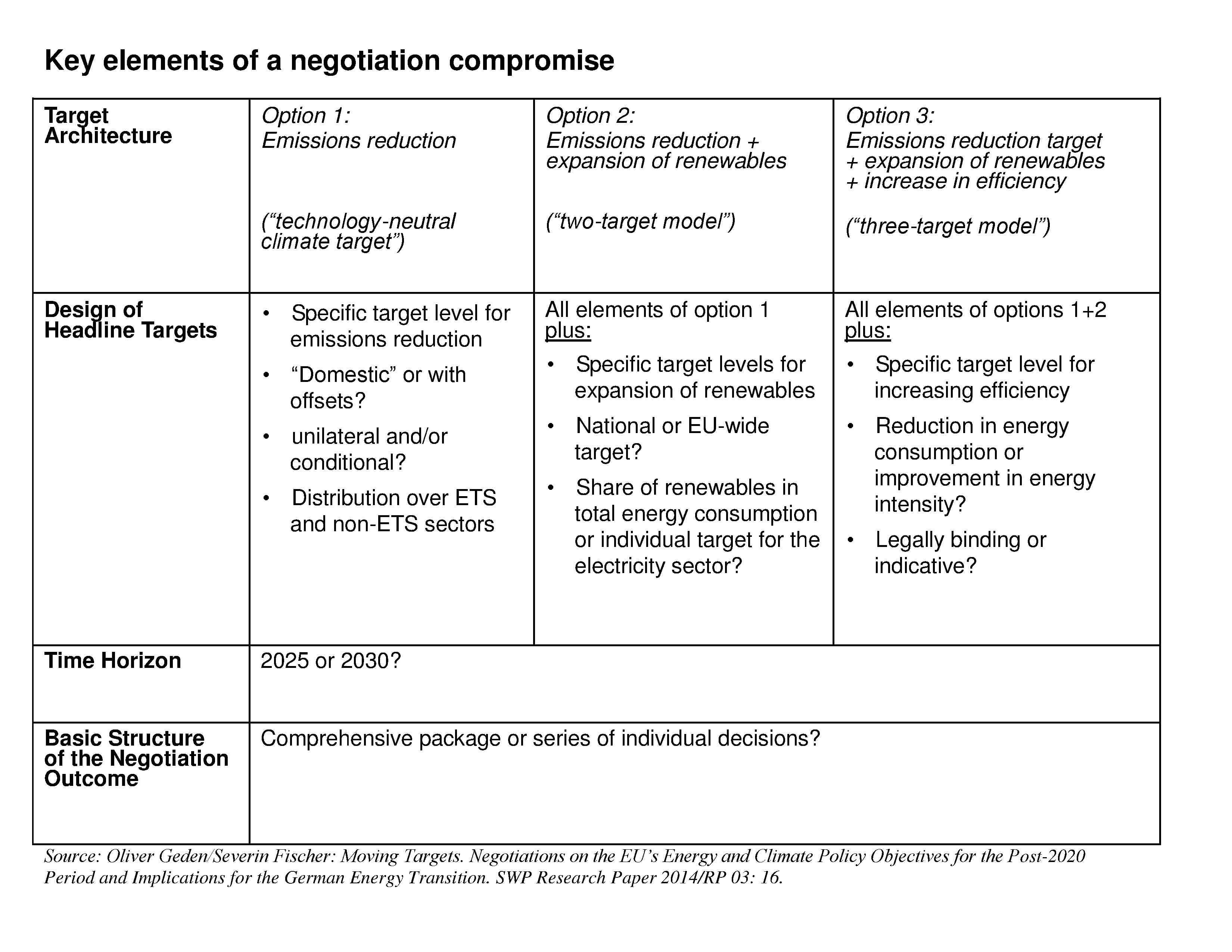 Energiewende Under Siege German Energy Strategy Under