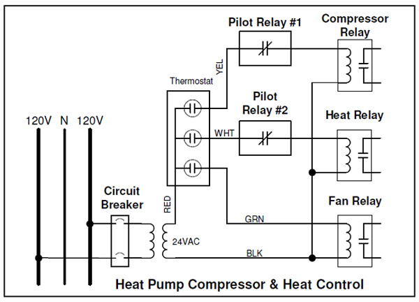 furnace blower wiring diagram heat strip  pietrodavicoit