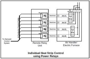 Control of Heat Pumps | Energy Sentry Tech Tip
