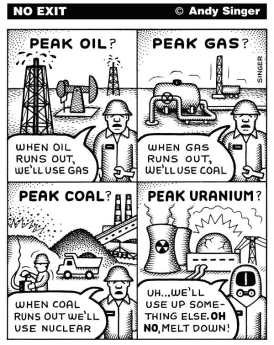 cartoon peak oil gas coal uranium