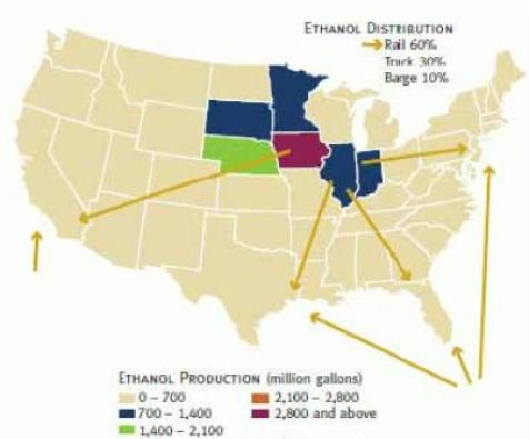 ethanol distribution system