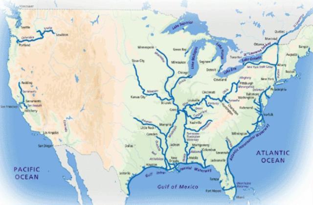 marine highways