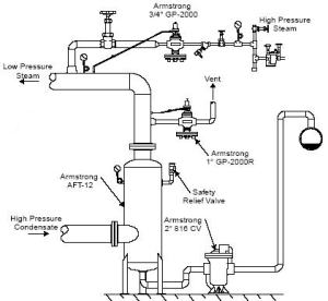 Flash Steam Recovery  CleanBoiler
