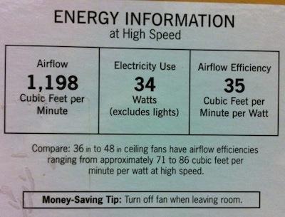 ceiling fan energy efficiency label 35 cfm per watt
