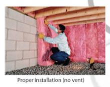 crawl space insulation fiberglass batts foundation walls