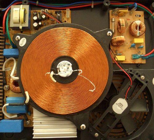 induction cooktop electromagnet inside