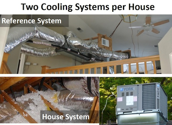 stockton research project reference house hvac system 600