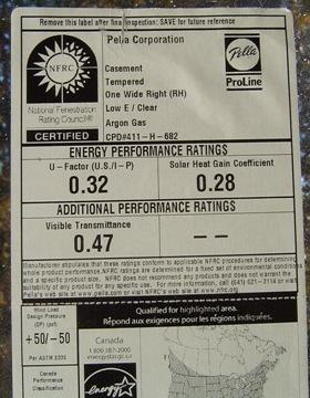 building enclosure window u value solar heat gain coefficient